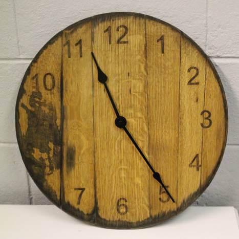 cask end clock